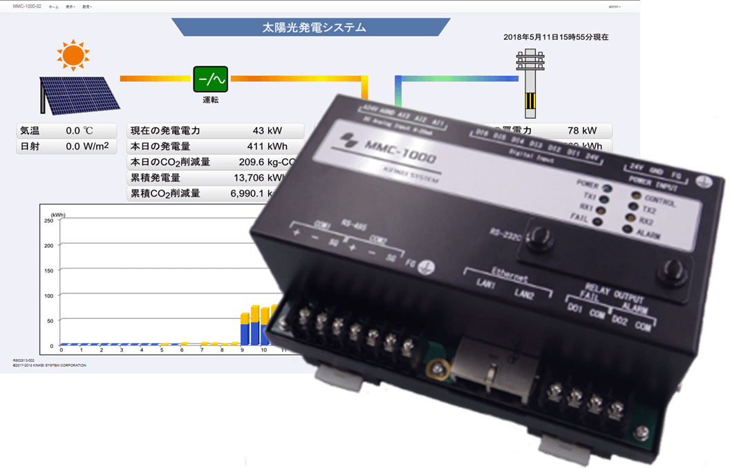 自家消費用出力制御ユニット(MMC1002-BL-01)